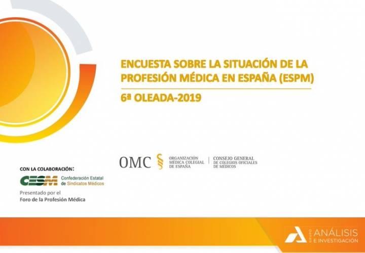 Encuesta Situación Profesión Médica en España - Sexta Oleada