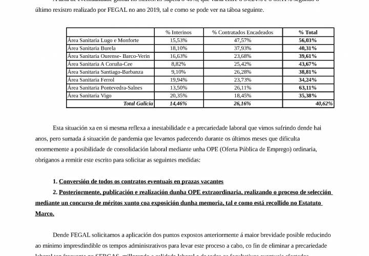 Apoyo Total del Colegio Médico de Ourense a la carta de FEGAL (Facultativos Eventuais Galegos en Loita)